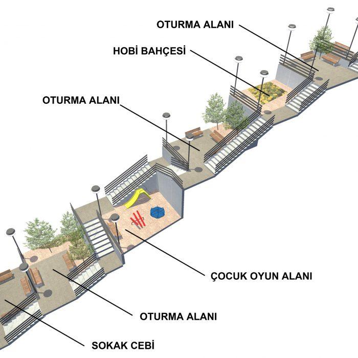 Seranitle Merdivenli Sokaklar